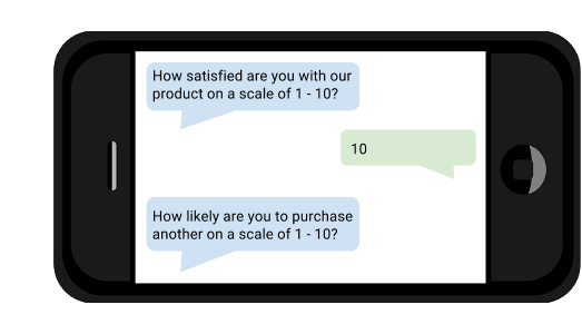 Text Surveys with Voicent